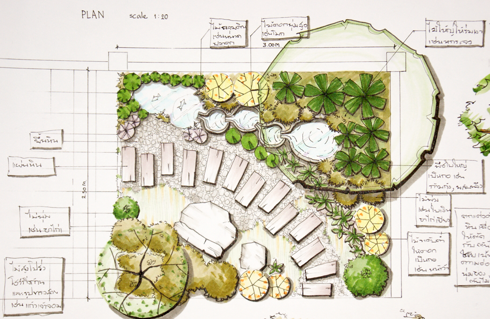 Design2 keepkept for Garden design sketches